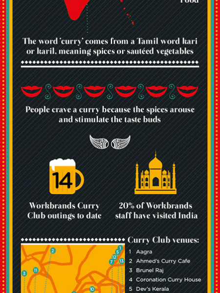 Fun Curry Facts Infographic
