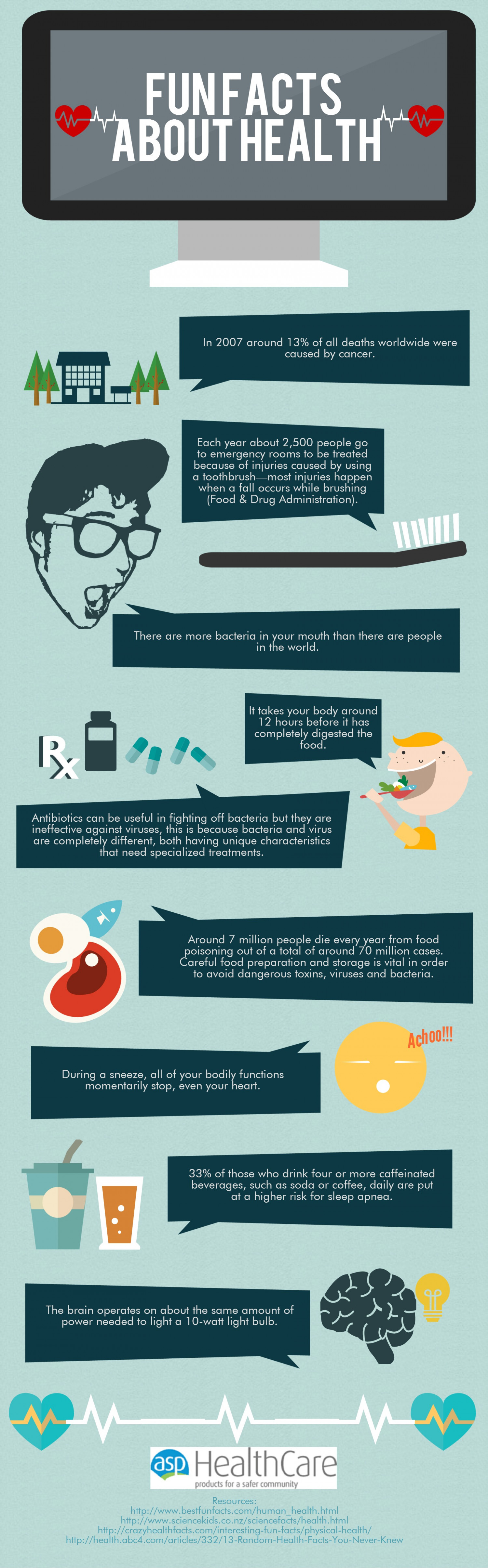 Fun Facts About Health Infographic
