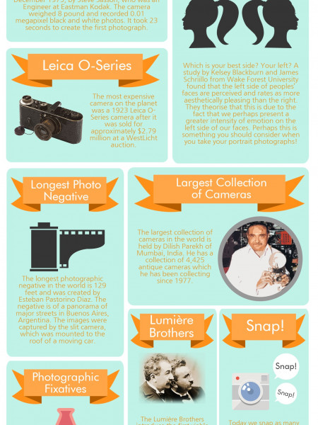 Fun Facts About Photography Infographic