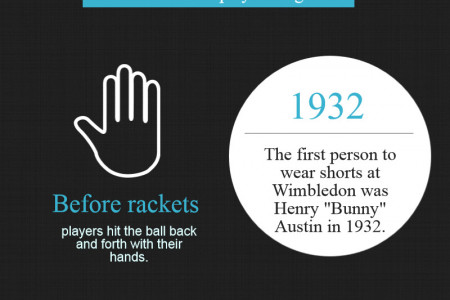 Fun Facts About Tennis Infographic