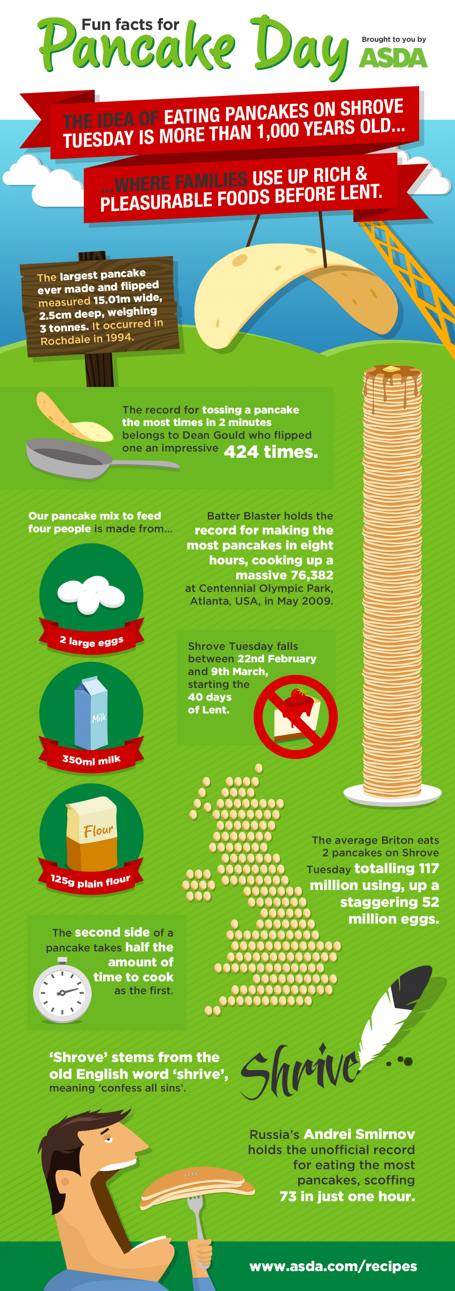 Fun Facts For Pancake Day Infographic