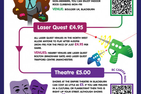 Fun for a fiver Infographic