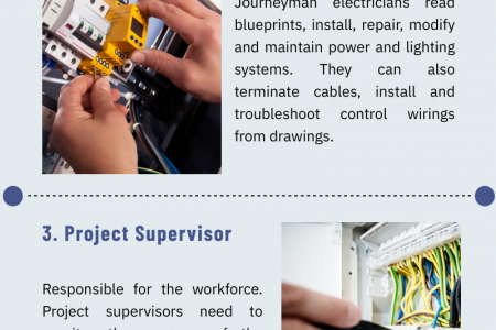 Functions of the Expert Electrical Contractors Infographic