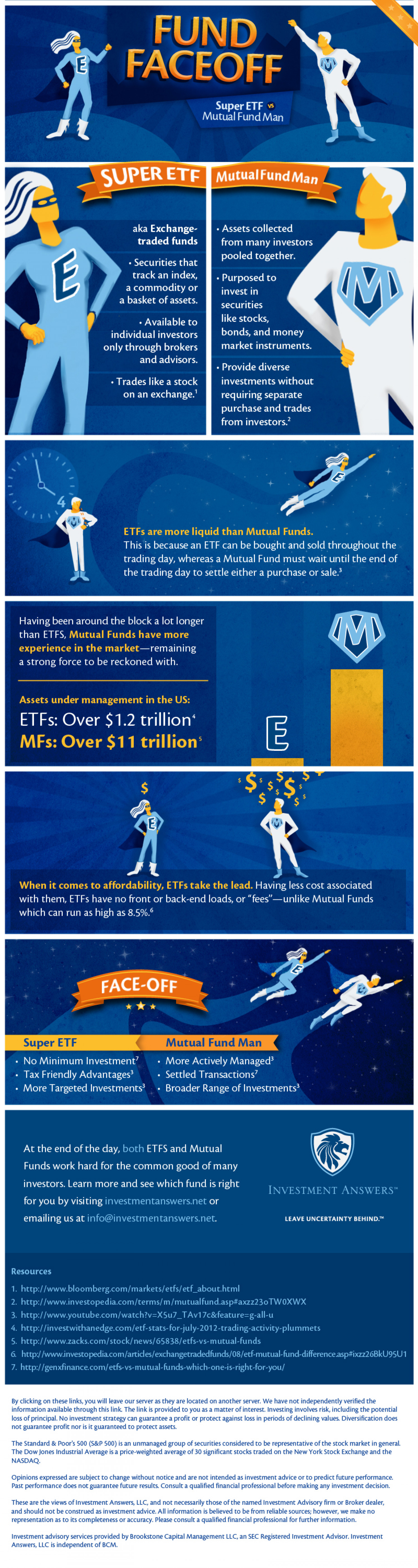 Fund Faceoff Infographic