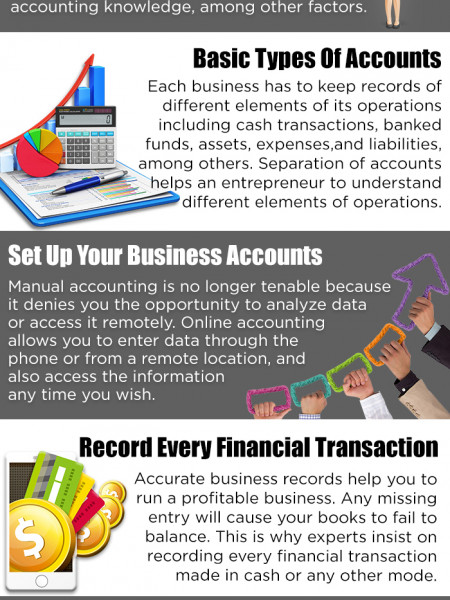 Fundamentals of Basic Bookkeeping for Startup Businesses Infographic
