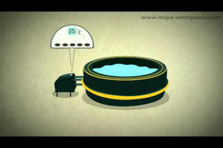 Funny Animated Explainer Video Mspa  Infographic