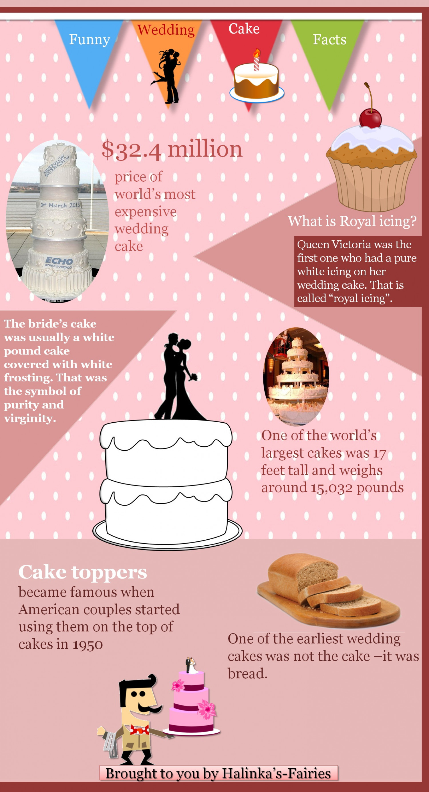facts about wedding