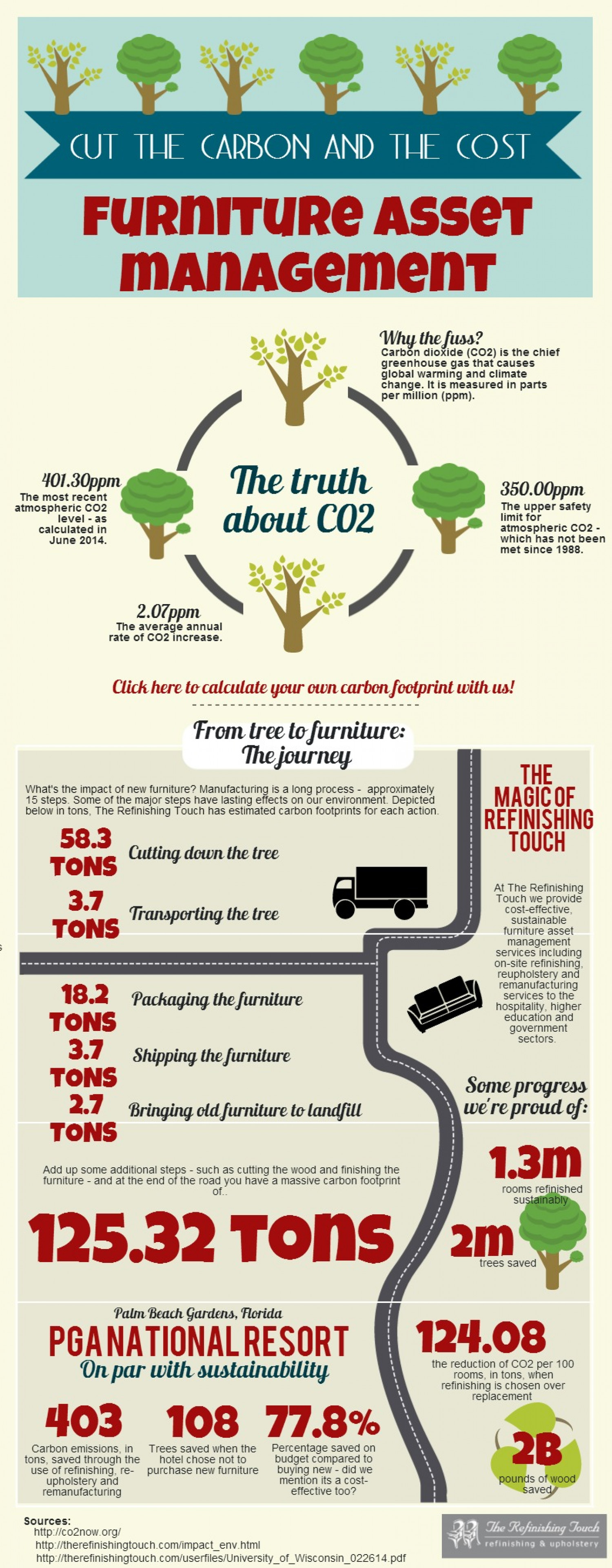 Furniture asset management: Cut the carbon and the cost Infographic