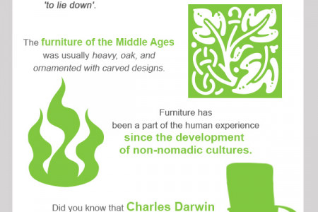 Furniture History Facts Infographic