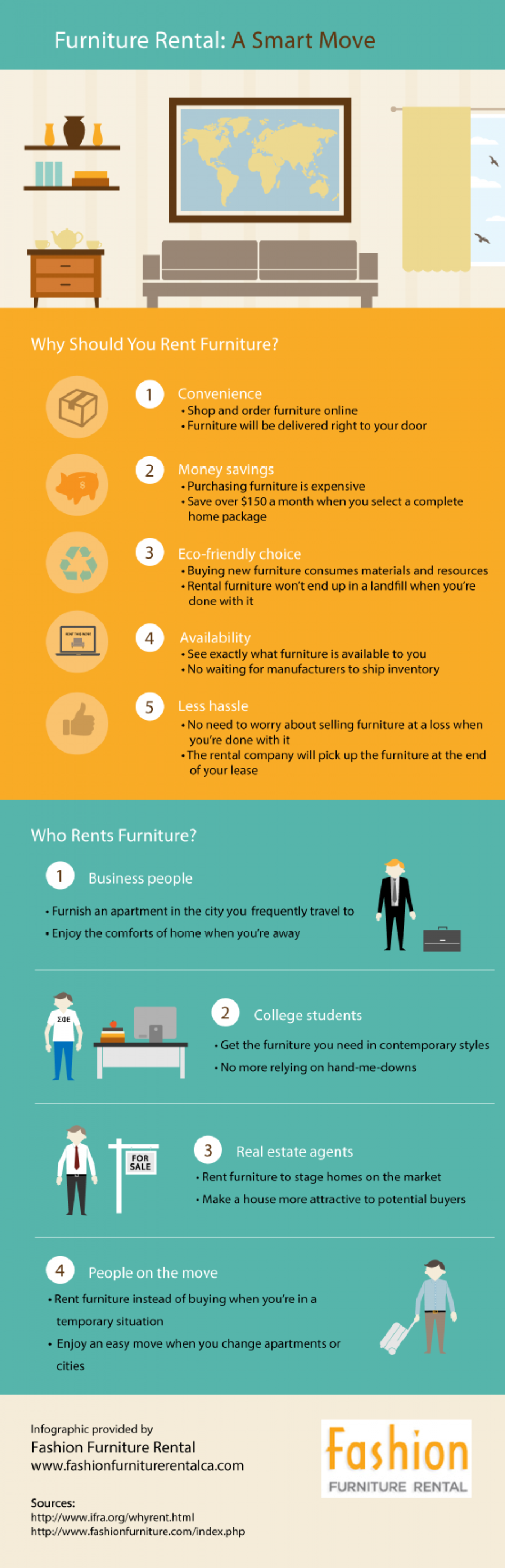 Furniture Rental: A Smart Move Infographic