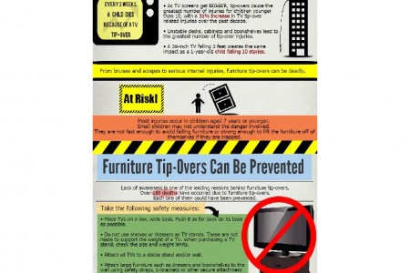 Furniture Tip Over Accidents Infographic