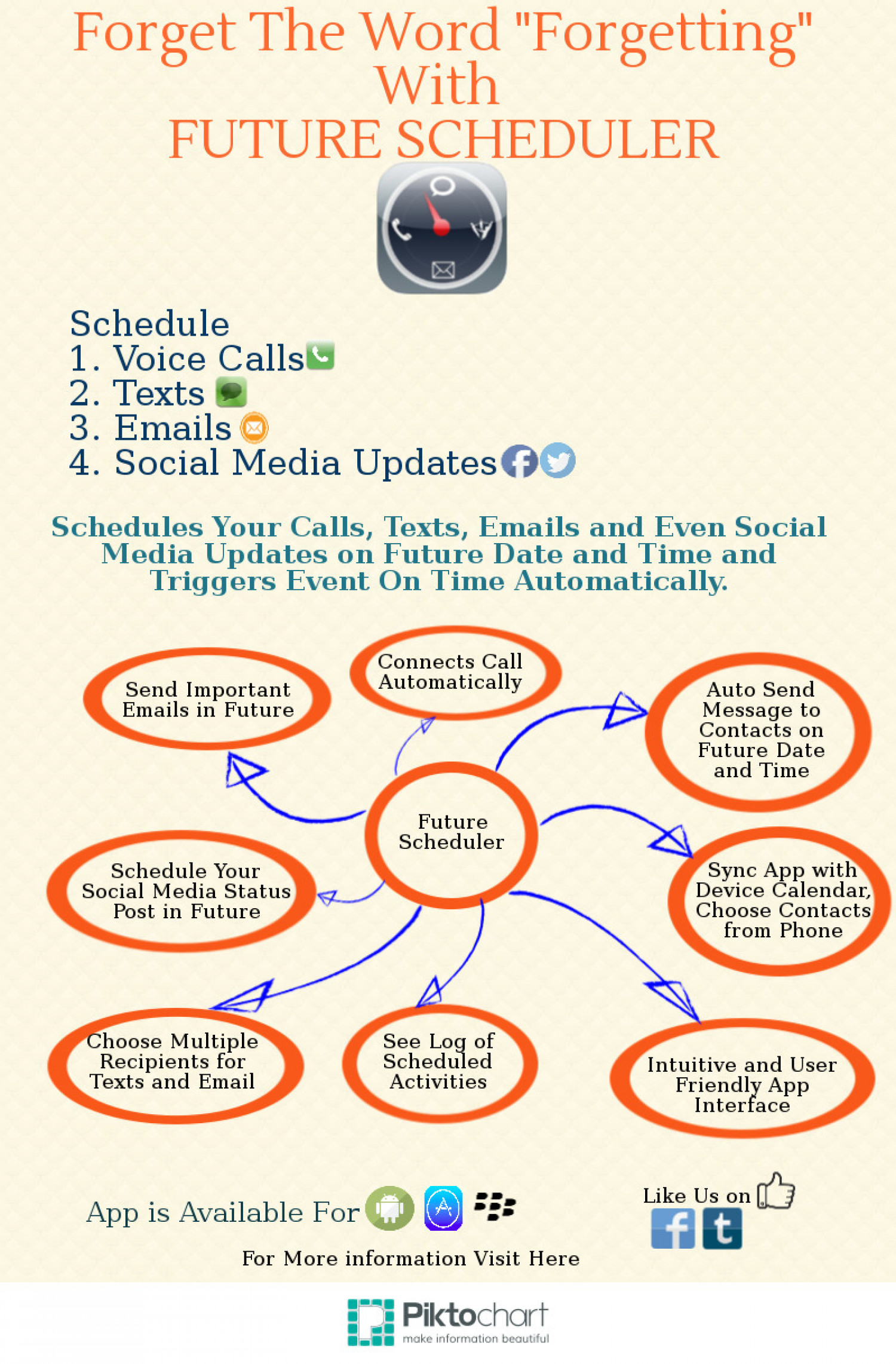 Future Scheduler App to Schedule Calls, Texts, Emails, and Social Status Infographic