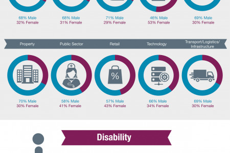 Future Talent Recruitment Insights Review - Does The Way You Look  Effect Your Job Prospects? Infographic