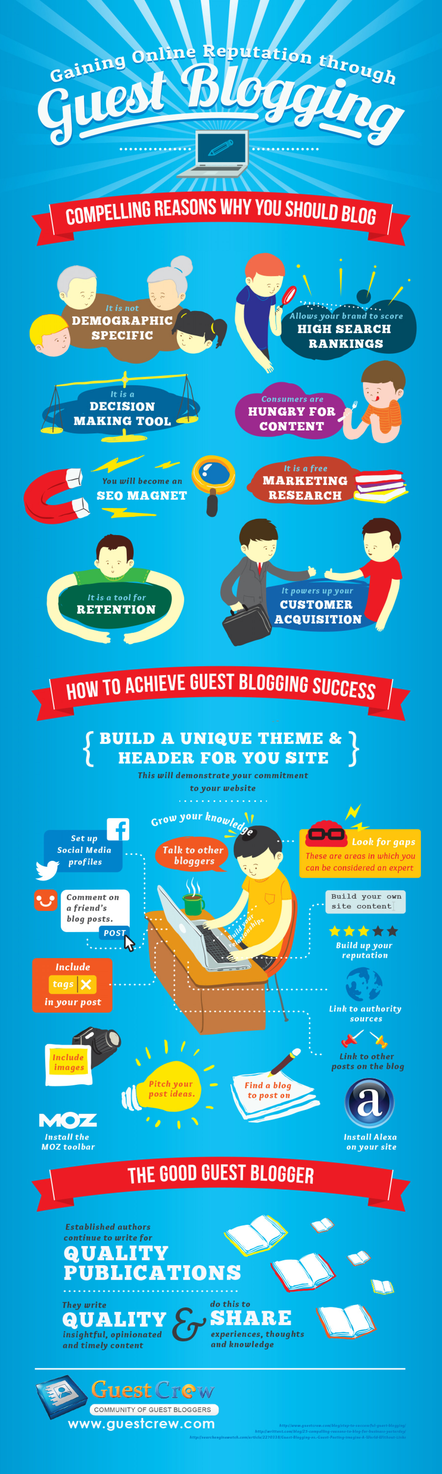 Gaining Online Reputation Through Guest Blogging Infographic