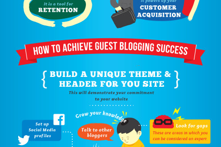 Gaining Online Reputation with Guest Blogging Infographic