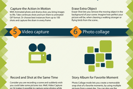 Galaxy S4 Camera Tips Infographic