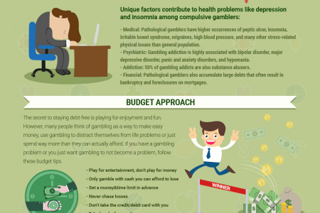 Gambling addiction problem: how to Infographic