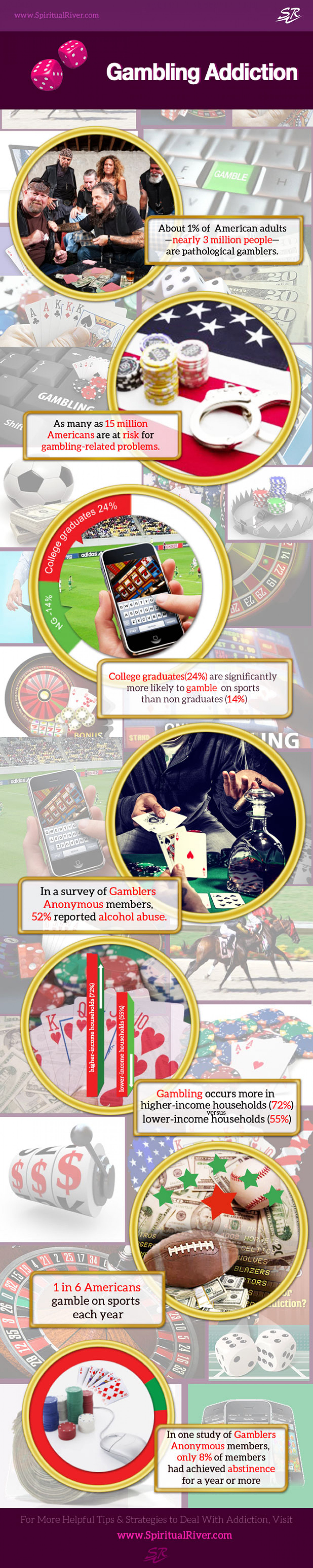 Gambling Addiction Infographic