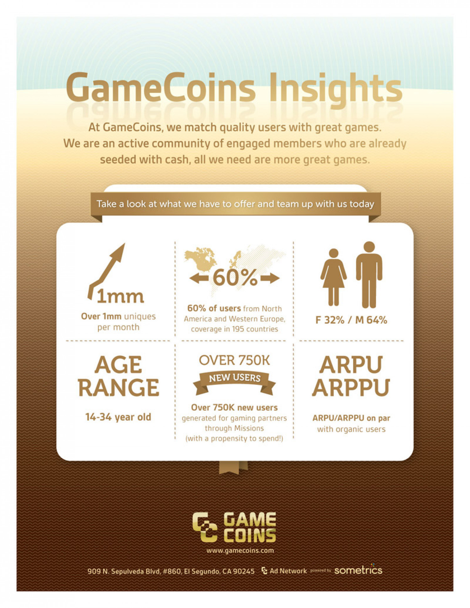 Game Coins  Infographic