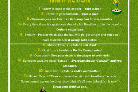 Game of Throw-Ins – World Cup Drinking Game Infographic