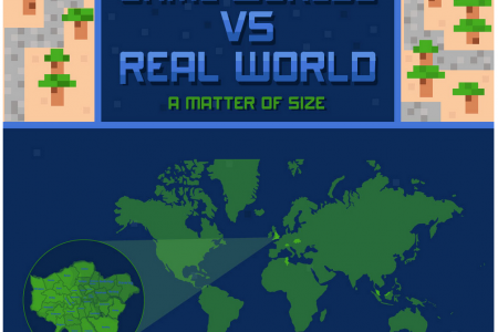 Game Worlds Vs. Real World: A Matter of Size Infographic