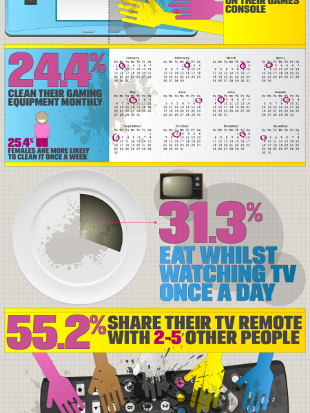 Gamers' Health and Hygiene Infographic