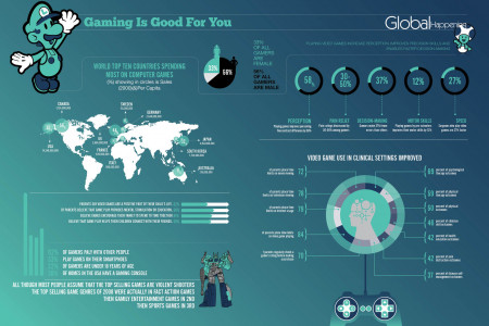 Gaming Infographic Infographic