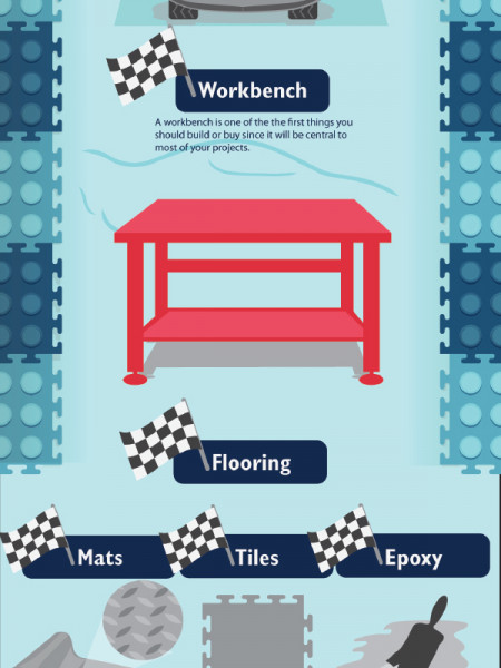 Garage Necessities Infographic