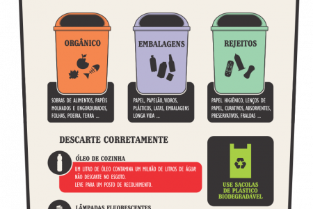 Garbage: Simple practices to help scavengers and recyclers Infographic