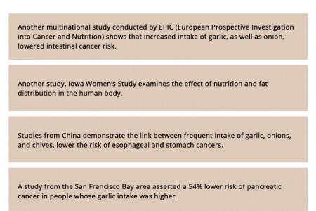 Garlic Intake and Reduced Risk of Cancer Infographic