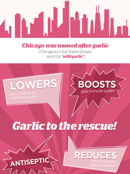 Garlic is full of... Infographic