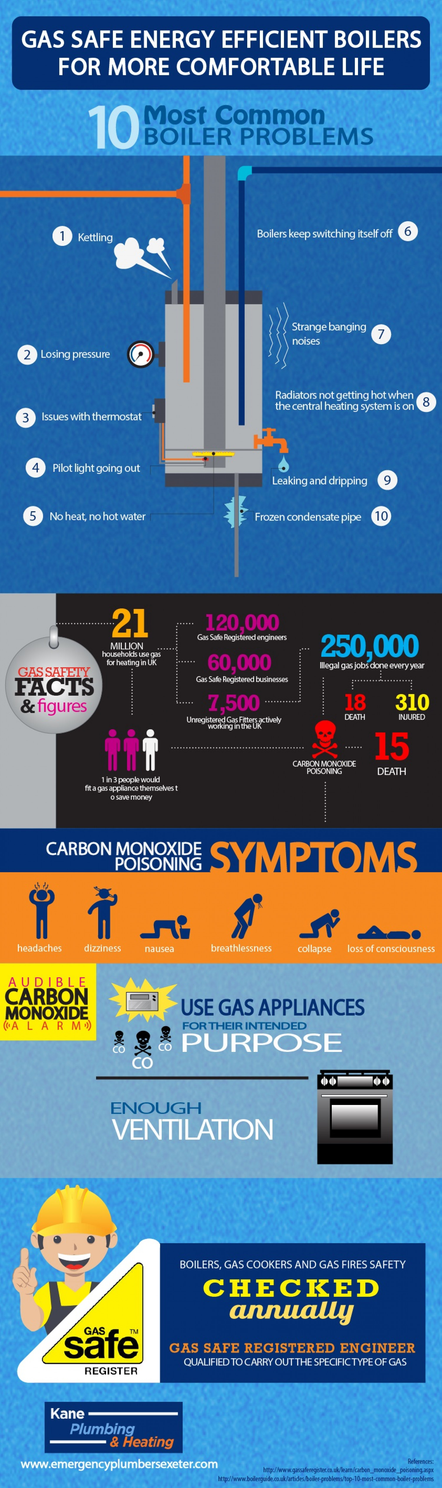 Gas Safe Energy Efficient Boilers for More Comfortable Life Infographic