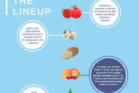 Gazpacho: Soup of the Summer Infographic