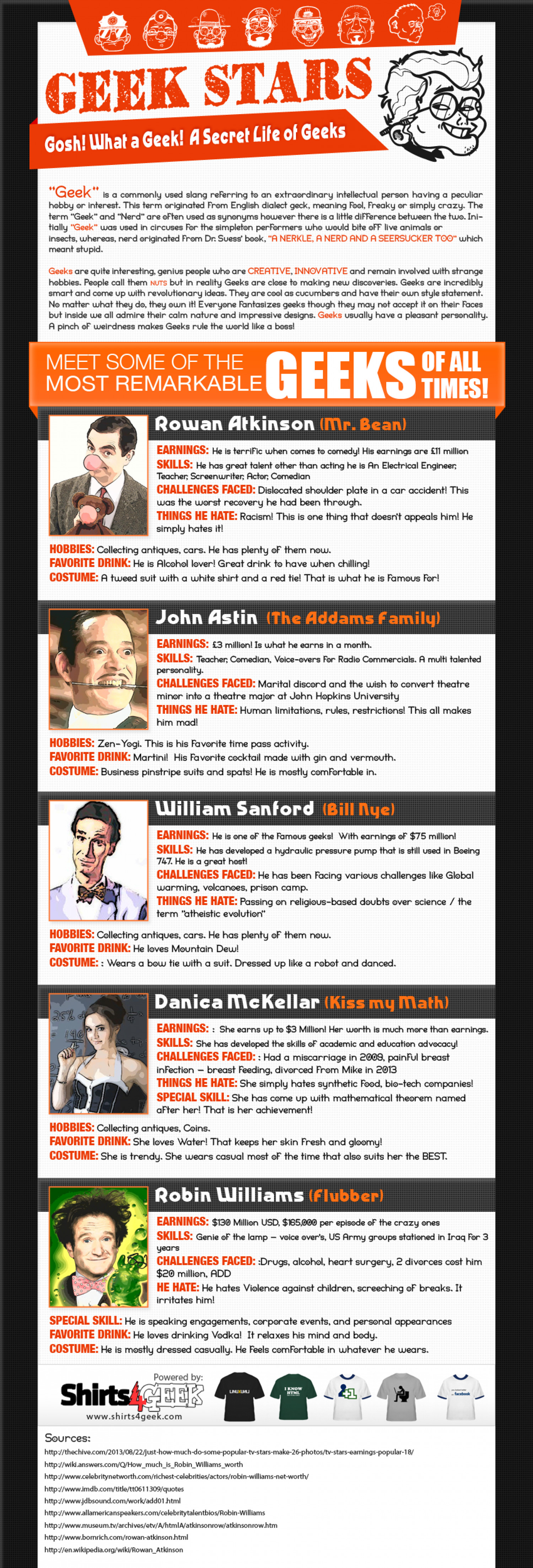 Geek Stars  Infographic