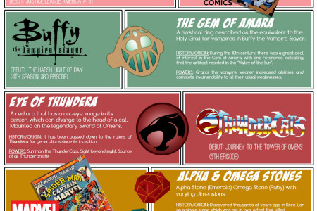 Gems Of Power: Most Powerful Comic Book Gems Infographic