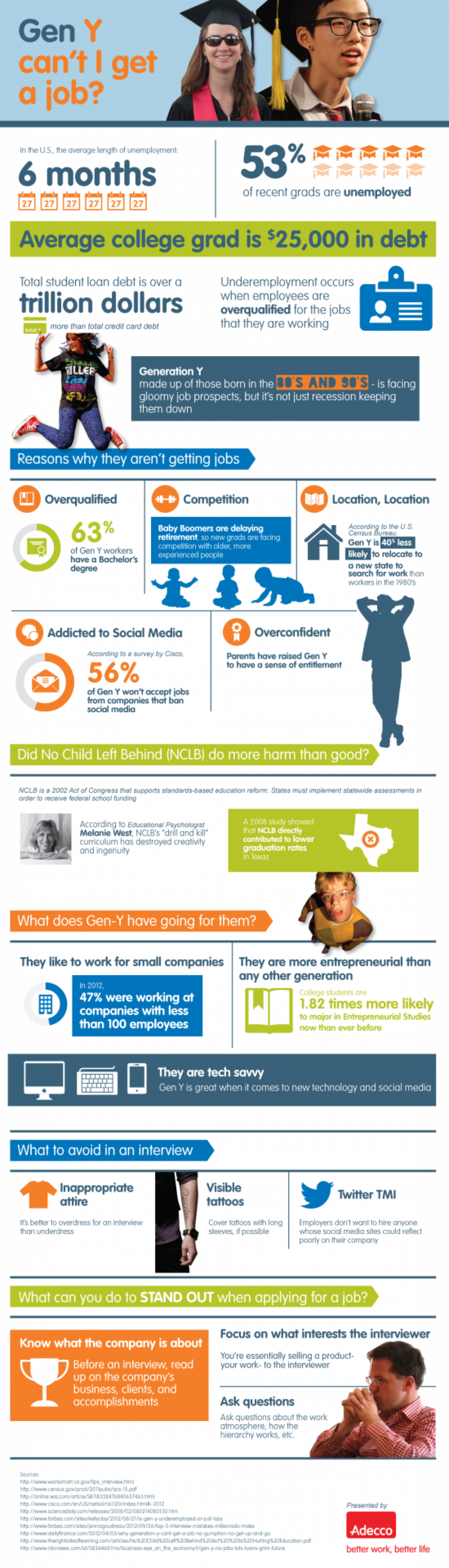 Gen Y Can't I Get a Job? Infographic