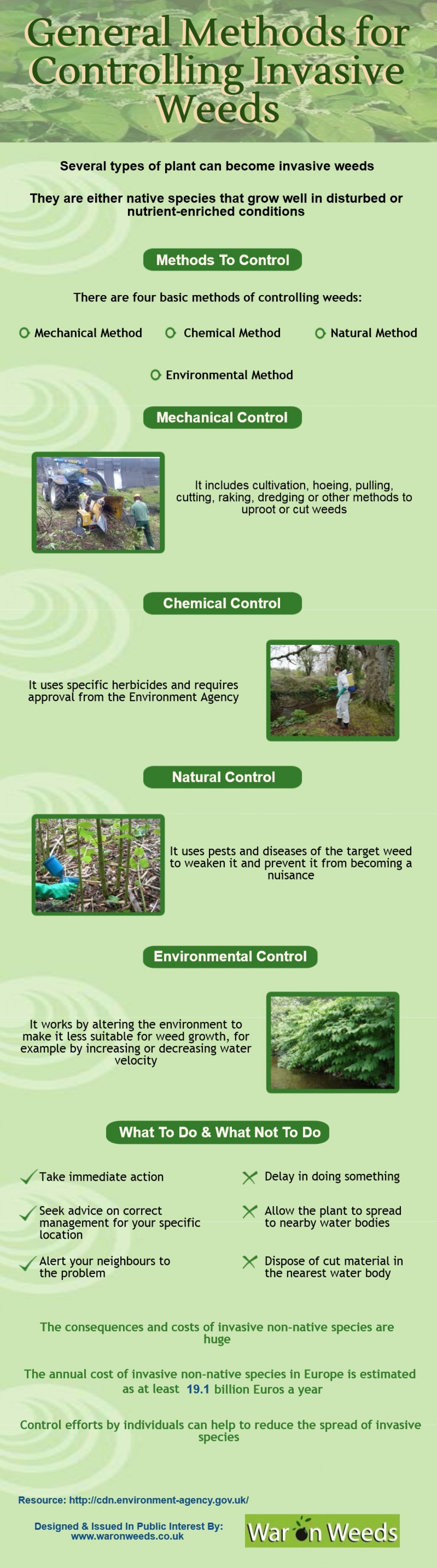 General Methods for Controlling Invasive Weeds Infographic