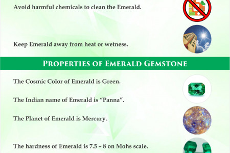 General things you should know about emerald gemstone Infographic