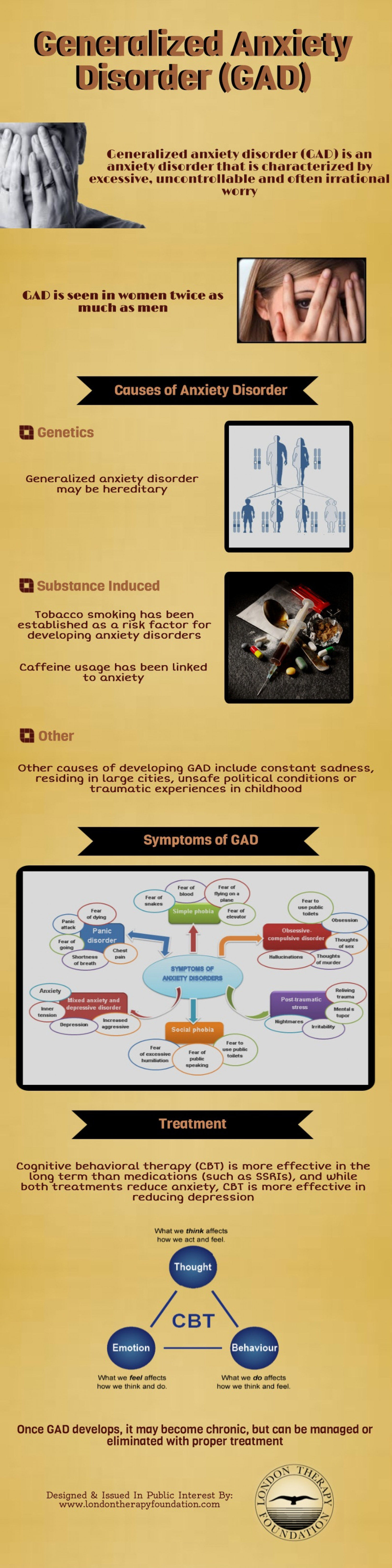 Generalized Anxiety Disorder (GAD) Infographic