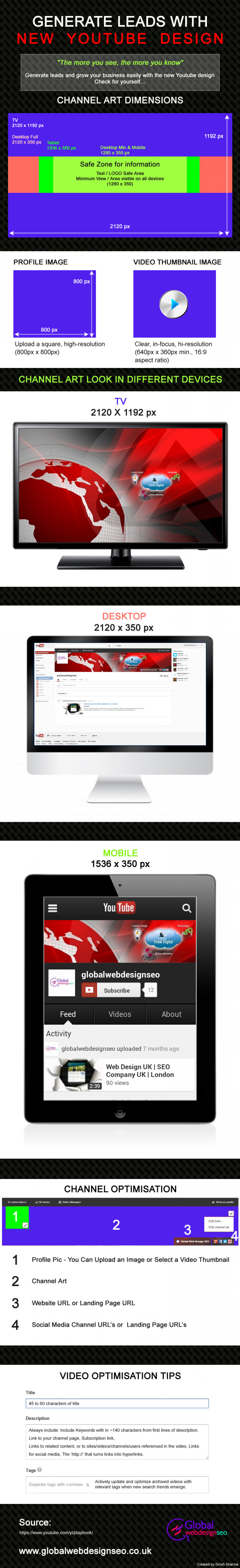 Generate Leads with New YouTube Design Infographic