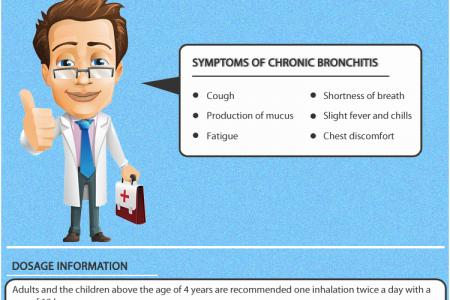 Generic Advair - Best Treatment for Asthma and Chronic Bronchitis Infographic