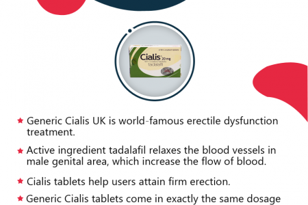 Generic Cialis UK - Online Now  Infographic