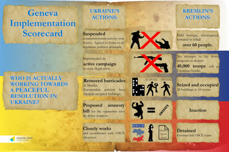Geneva Implementation Scorecard Infographic