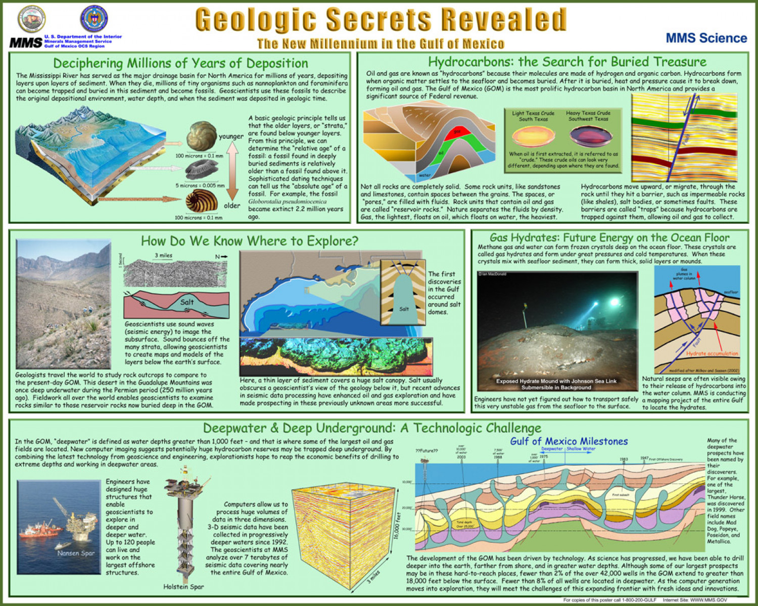 Geologic Secrets Revealed Infographic