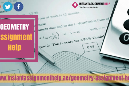 Geometry Assignment Help for students at Pocket Friendly Rates Infographic