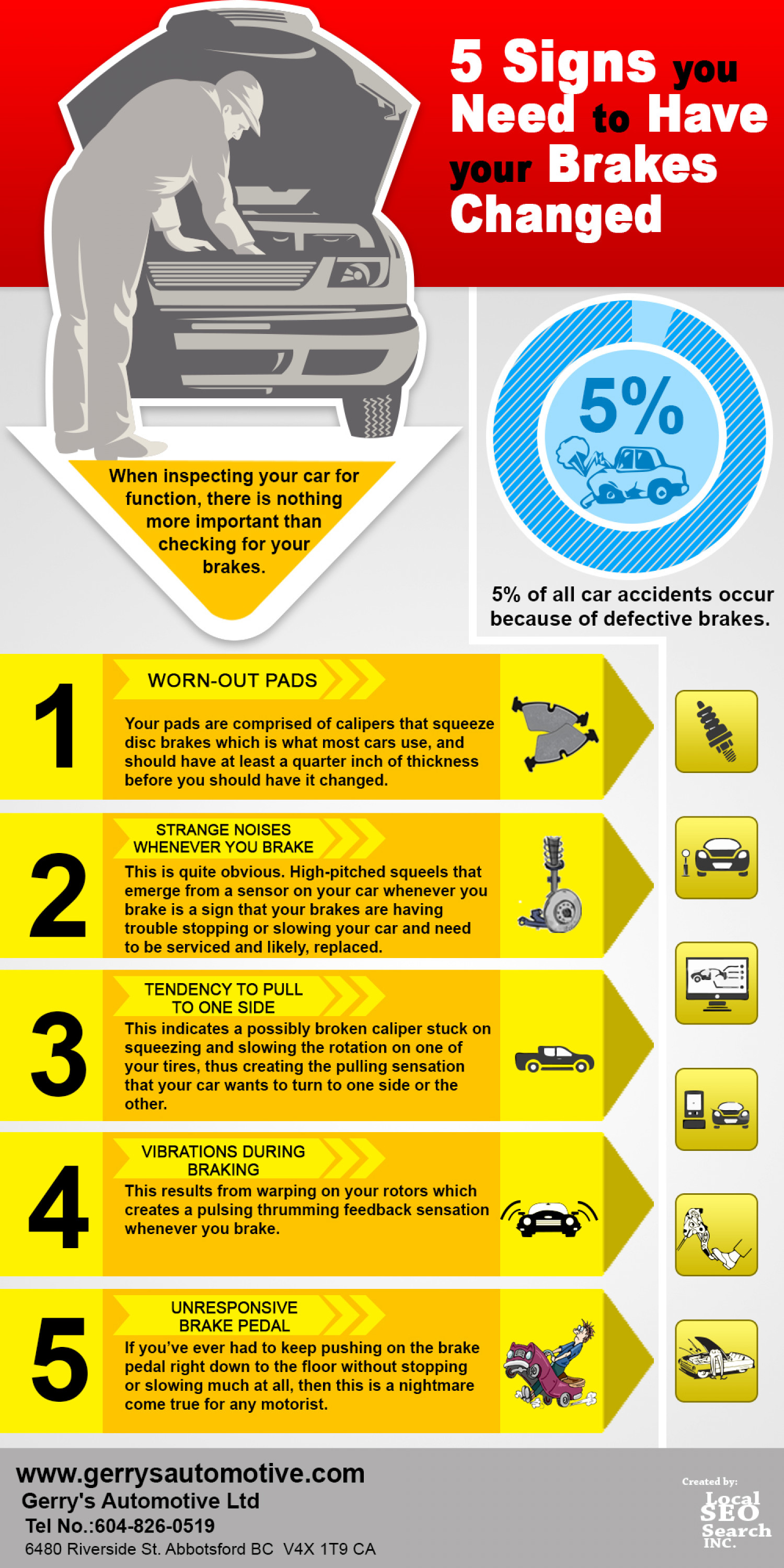5 Signs You Need to Have Your Brakes Changed Infographic