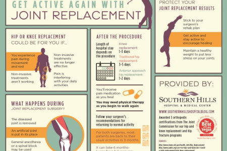 Get Active Again with Joint Replacement Infographic