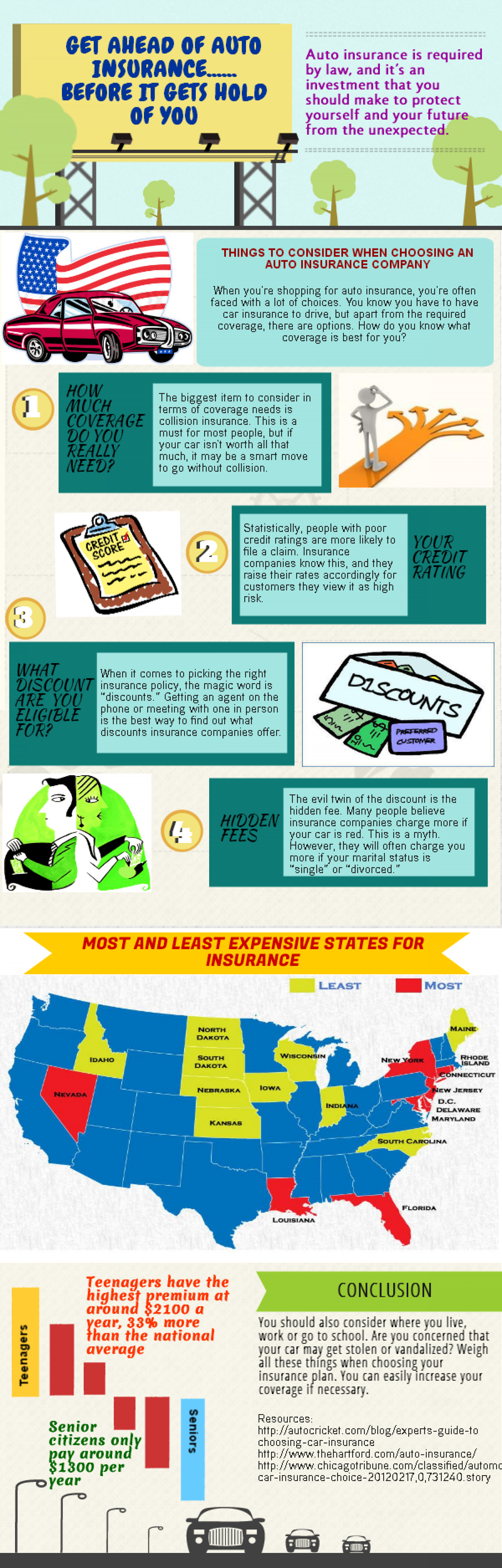 Get Ahead Of Auto Insurance..... Before It Gets Hold Of You Infographic