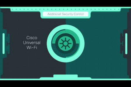 Get Better Mobile Coverage with Cisco Infographic