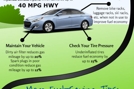 Get Better MPG Infographic